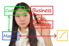 business woman drawing flow chart - stock photo