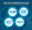 Quality management system plan Stock Illustration