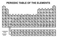 Stock Illustration of Periodic Table Of The Elements