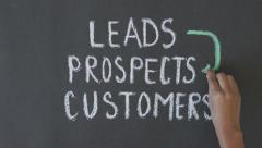 Leads, prospects, customers Stock Footage