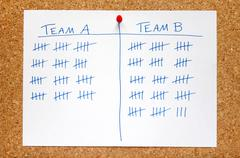 Team sales scores on an office noticeboard. - stock photo