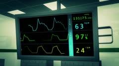 4K Operation Room EKG Monitor 3 Stock Footage