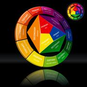 Stock Illustration of color wheel