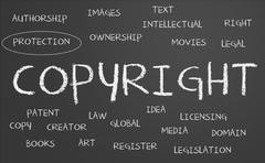 Copyright word cloud Stock Illustration