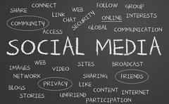 social media word cloud - stock illustration