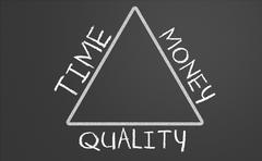 Relation between time, money and quality Stock Illustration