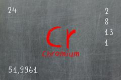 isolated blackboard with periodic table, chromium - stock illustration
