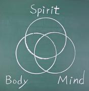 Spirit, body and mind, drawing  circles Stock Photos