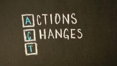 Actions Changes Things Chalk Drawing - stock footage