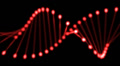 DNA Footage