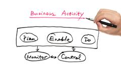 Stock Photo of business activity diagram