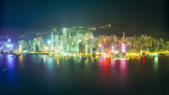 Skyscrapers in HongKong. Timelapse Stock Footage