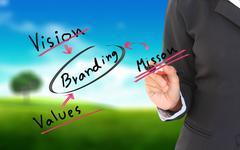 Businessmen hand a branding solution diagram Stock Photos