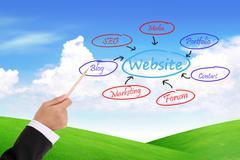 Stock Illustration of businesswoman  analysing website structure schema