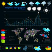 Weather Infograph Stock Illustration