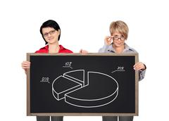 Blackboard with pie chart Stock Photos