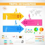 Travel Infographic Piirros