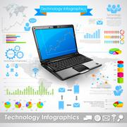Technology Infographic Piirros