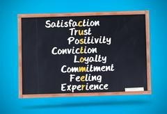 Stock Photo of Several words about satisfaction written on a chalkboard