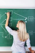 female teacher writing on the board - stock photo
