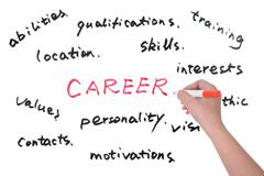 Stock Photo of career words