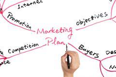 Stock Photo of marketing plan concept