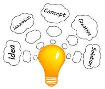 yellow idea bulb - stock illustration