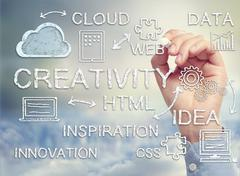 Cloud computing diagram with concepts of creativity and innovation Stock Illustration