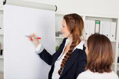 Businesswoman using a flip chart Stock Photos