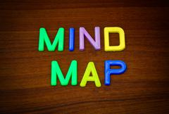 mind map in colorful toy letters on wood background - stock photo