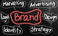 Branding word Stock Illustration