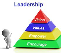Stock Illustration of leadership pyramid showing vision values empowerment and encouragement