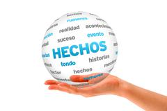 Facts word 3d sphere (in spanish) Stock Illustration