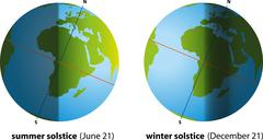 Summer Solstice And Winter Solstice - stock illustration