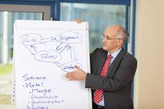 businessman explaining plan - stock photo