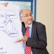 Confident mature businessman presenting planning on flipchart Stock Photos