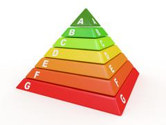 Energy efficiency rating. pyramid on white background. 3d Stock Illustration