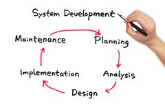 system development work flow - stock photo