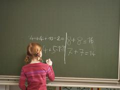 Girl (4-7) writing on blackboard, rear view Stock Photos