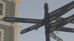 Cities sign - stock footage
