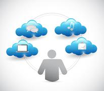 cloud computing technology connection concept - stock illustration
