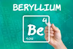 symbol for the chemical element beryllium - stock photo