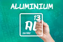 symbol for the chemical element aluminium - stock photo