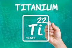 symbol for the chemical element titanium - stock photo