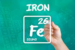 Symbol for the chemical element iron Stock Photos