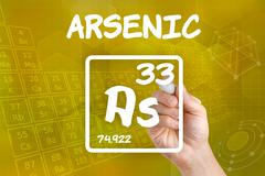 Symbol for the chemical element arsenic Stock Photos
