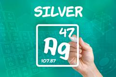 symbol for the chemical element silver - stock photo