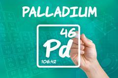 symbol for the chemical element palladium - stock photo