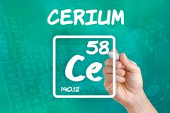 symbol for the chemical element cerium - stock photo