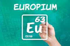 symbol for the chemical element europium - stock photo